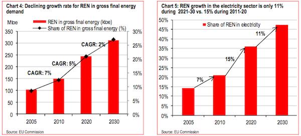 HSBC-chart 1