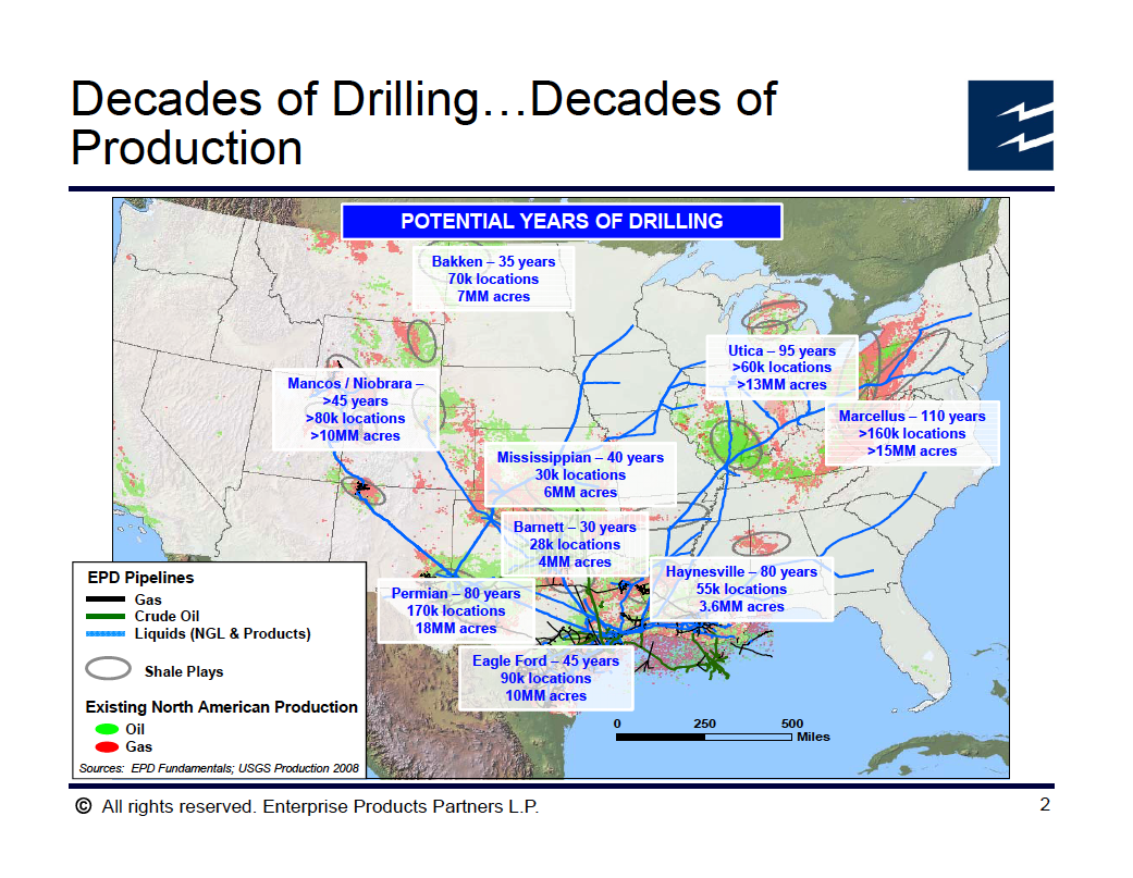 Nick Grealy-US shale-graph 1