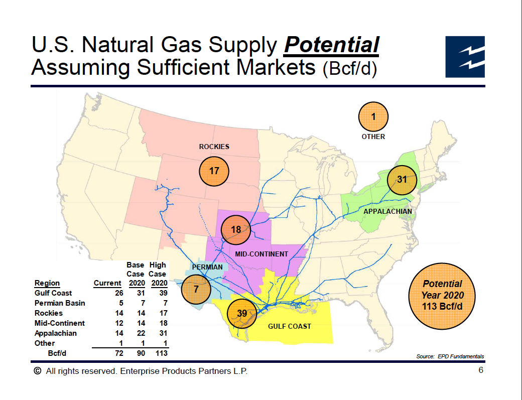 Nick Grealy US shale-graph 3