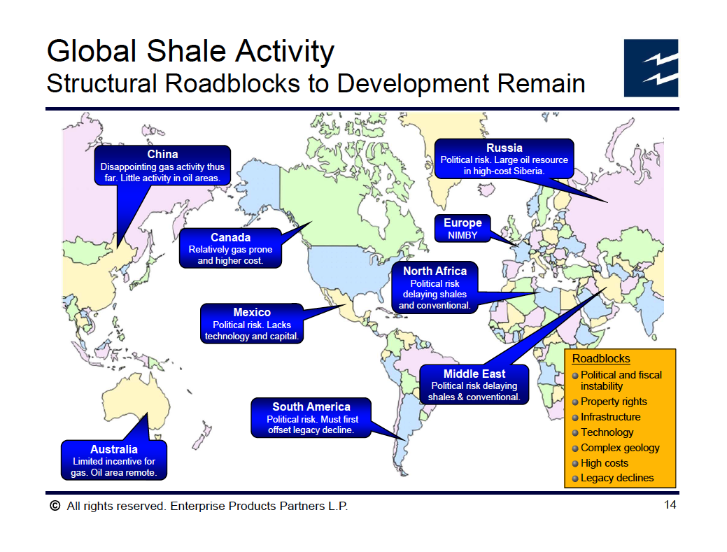 Nick Grealy US shale-graph 4