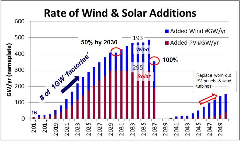 rate-wind-solar-2