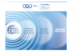 OGCI multiplier effect
