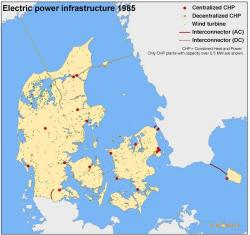 article EDI Danish electric power infrastructure 1985