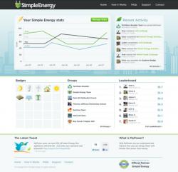 Denis K-Simple Energy
