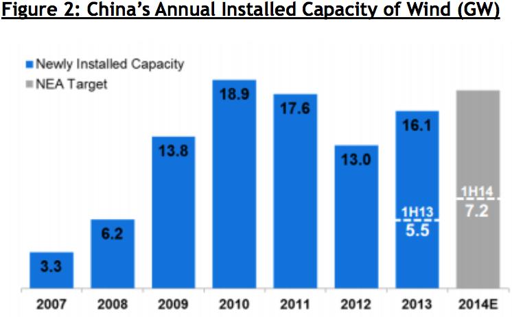 China Tim Buckley figure 2