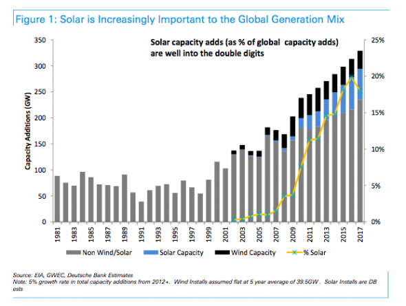 solar grid parity graph 2
