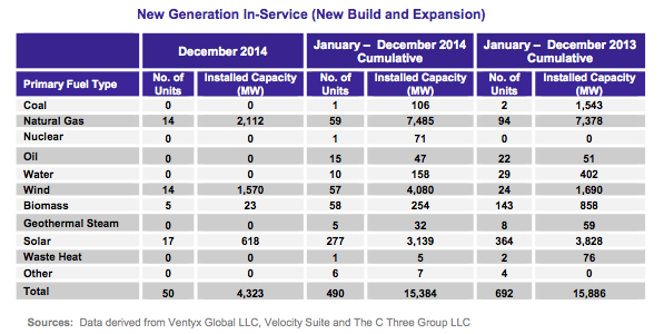 new generation 2014 US