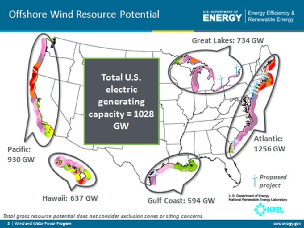 offshore wind resource potential US