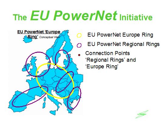 EU PowerNet 2