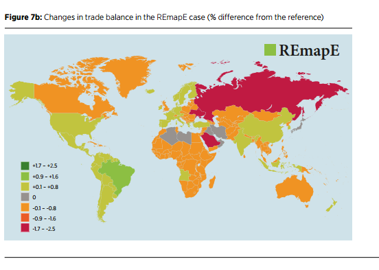 IRENA report changes in trade balance