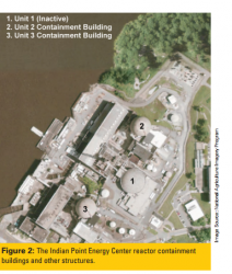 Indian Point source NRDC