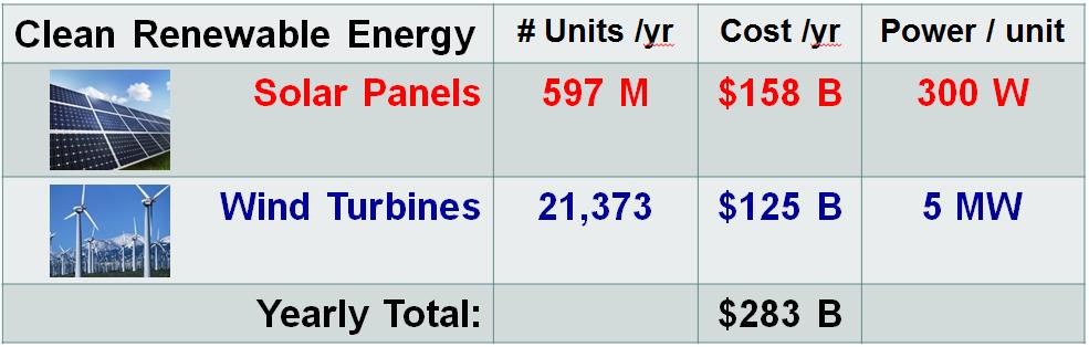 clean-energy-capacity-3