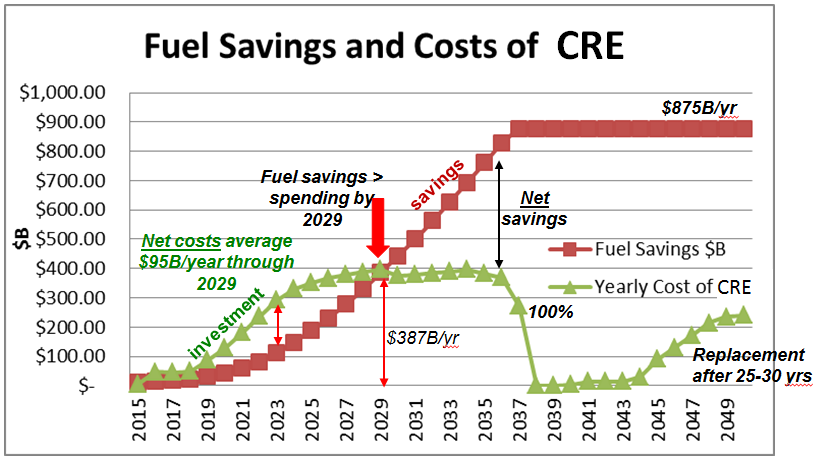 fuel-savings-4