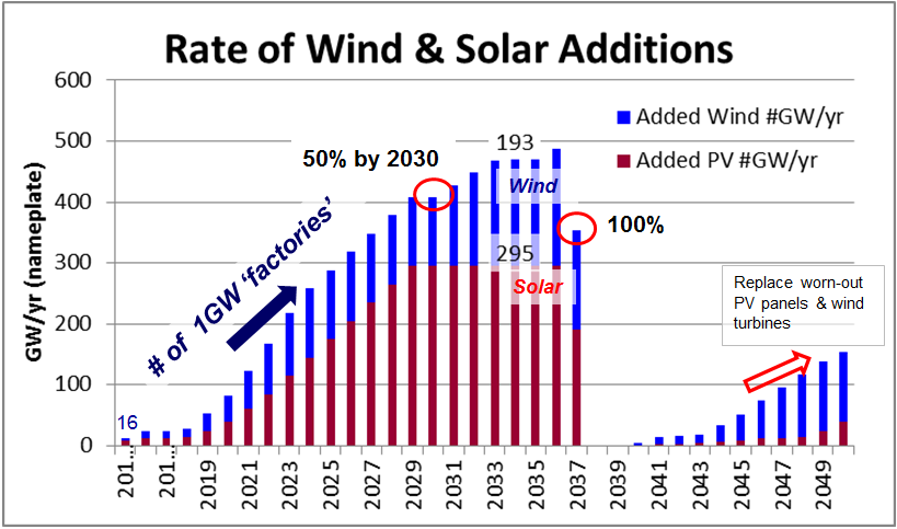 rate-wind-solar-2