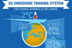 The case for additional actions within the EU ETS has just become stronger