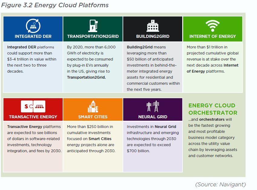 Exclusive Top Energy Influencer Jan Vrins Navigant Europe Not Looking Enough Behind The Meter Energy Post