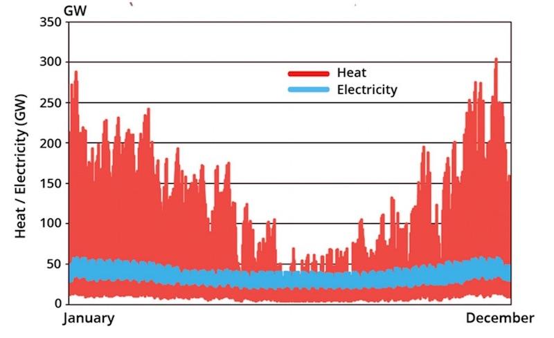 energy efficiency in uk homes