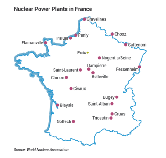 Will France spoil its nuclear future for short-term