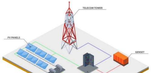 Onsite solar and storage powers off-grid telecom towers