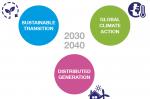 ENTSOG'S Presentation Day for Draft Ten-Year Network Development Plan (TYNDP) 2018
