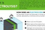 Hydrogen electrolysis: cheap, abundant Cobalt Phosphide can replace Platinum