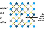 """The search for """"thin film"""" solar PV: stable, efficient, non-toxic, abundant"""