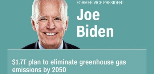U.S. Presidential Election: for the first time, climate is a top priority