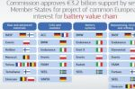 Europe needs its own EV battery recycling industry