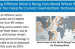 Floating Offshore Wind Turbines: utility scale by 2024?