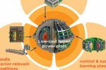 Nuclear fusion: public-private pitch for pilot power plant in U.S.