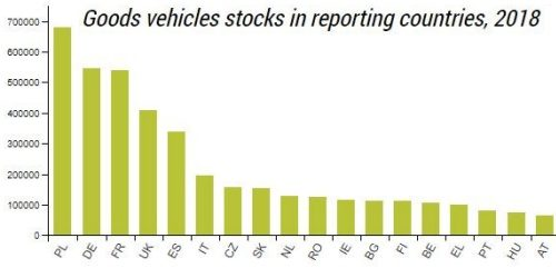 Clean Trucks are coming: a review of battery, hydrogen, synthetic fuels and more