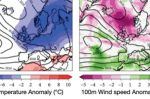 Optimising Wind and Solar needs new ways of weather forecasting