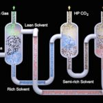 EEMPA solvent and CO2 mineralisation can take us one step closer to our carbon capture goals