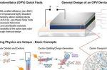 Plastic Solar Cells: OPV power conversion efficiency now reaches 18%