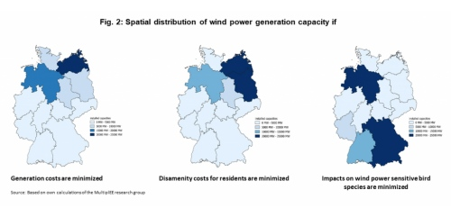 Where to build new Wind Turbines in Germany? Lowest cost vs residents and nature