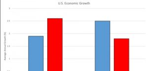GDP - Gross Environmental Damage = actual wealth creation