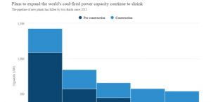 Peak coal on the horizon: a country-by-country review