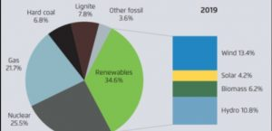 Coal Phase-Out in Central Europe: cooperation is better than law suits